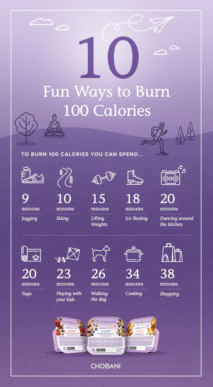 We're almost a month into the new year and I'm excited that I've partnered with Chobani Simply 100 Crunch to let you know some fun ways to burn 100 calories. You can jog for 9 minutes, ski for 10 minutes, lift weights for 15 minutes, ice skate for 18 minutes, 20 minutes dancing around your [...]