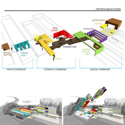 Best Architecture School Design Images On Pinterest School
