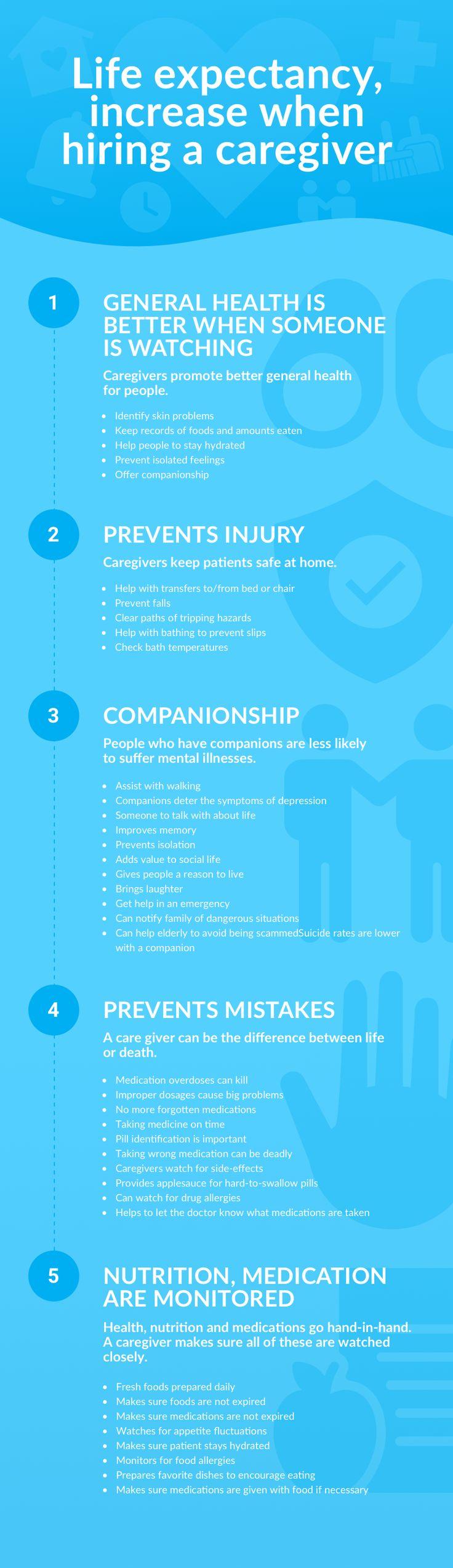 Mejores 14 imágenes de Caregiver en Pinterest | Cuidador ...