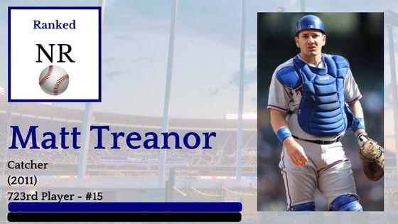 Kansas City Royals - Matt Treanor