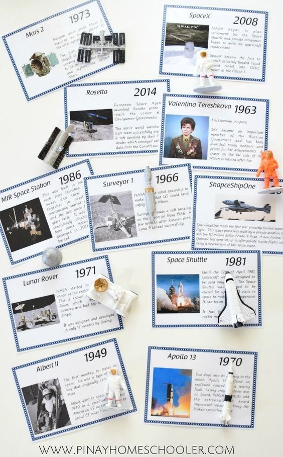 FREE Space Exploration History Learning Cards | Space ...