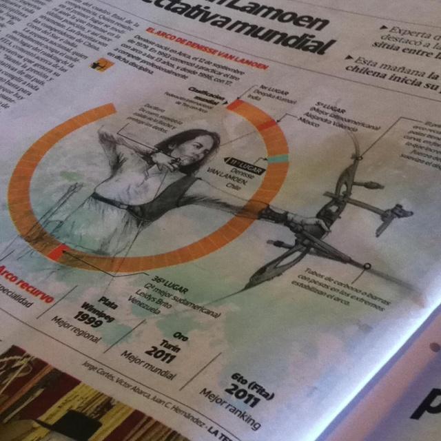 Primera participación chilena en Londres 2012. Denisse van Lamoen.  Tiro con arco. 11 en el ranking mundial. Primera Infografia de las cartas chilenas en los JJOO
