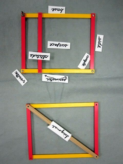 Parts of a Rectangle