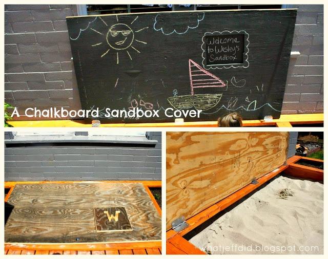 Hinged sandbox cover ( & chalkboard)