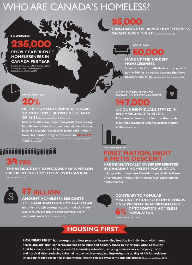 equality of the canadian economy Canadian economy: 1890-1914  since then canada is now a multi-cultural country with diversity and equality  how has the economy affected us today the canadian economy from 1890-1914 introduced a lot of firsts such as new pull factors attracting immigrants making canada a.