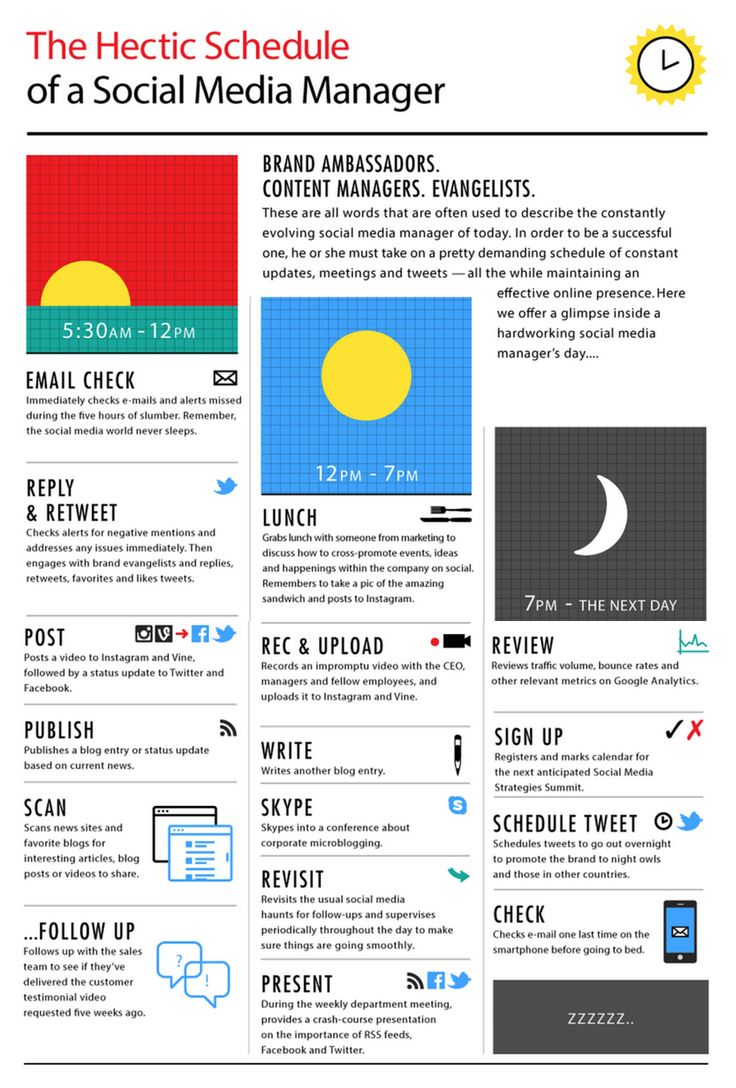 A day in the life of a social media manager: How to spend your time on social media #infographic