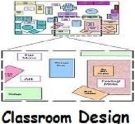 Classroom design, or the way in which you set up your classroom, will determine how comfortable your students and families are and how productive you are!  The layout of your classroom can decrease--or increase-- negative behavior in the classroom!  Click here to read more!