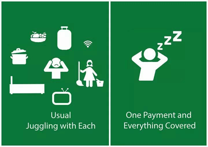 Maid didn't turn up today? Forgot paying Electricity Bill? Drinking water was over? Empty LPG cylinder? Daily Mundane Hassles?? No more!! With SimplyMoveIn.com - One payment and everything covered