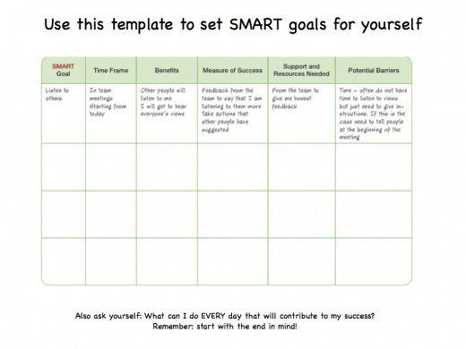 terrific treatment plan forms mental health printable smart goals   google     together with astonishing smart goals template   flickr   photo sharing!   counseling work     and terrific treatment plan forms mental health printable smart goals   google     together with outstanding goal setting on pinterest   worksheets  goal settings and templates related to amazing smart goals worksheet 1   profit clicking   pinterest   worksheets related to surprising goal setting worksheet png also stunn...