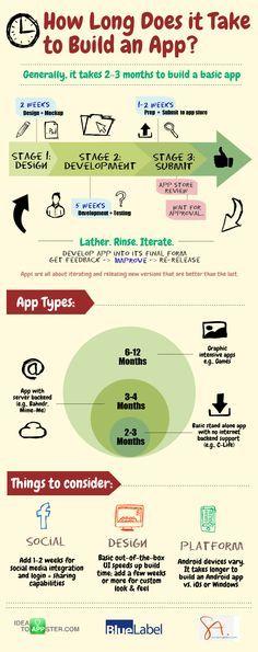Infographic builder app