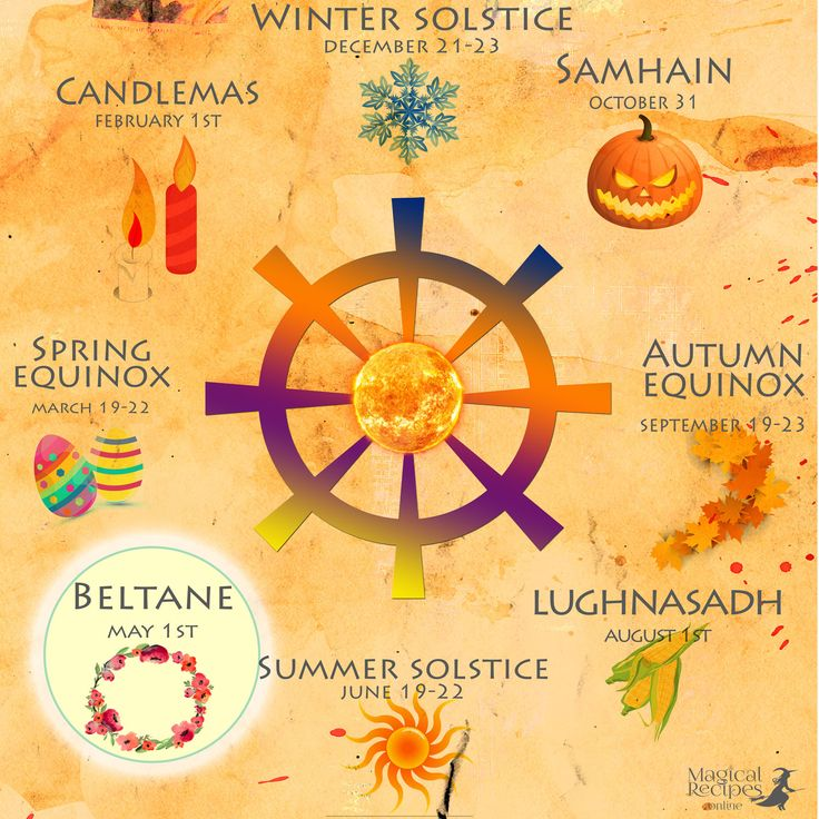 Beltane is coming. Get ready to change your life with:   Great Rite of Magic: http://www.magicalrecipesonline.com/2015/04/what-is-great-rite-of-witchcraft-how-to.html Love Drawing sachet: http://www.magicalrecipesonline.com/2012/04/beltane-spells-love-drawing-sachet.html Beltane's Holy Water: http://www.magicalrecipesonline.com/2012/04/dark-arts-defence-may-holy-water-to.html Beltane's Magic Mirrors - Beauty Spell…