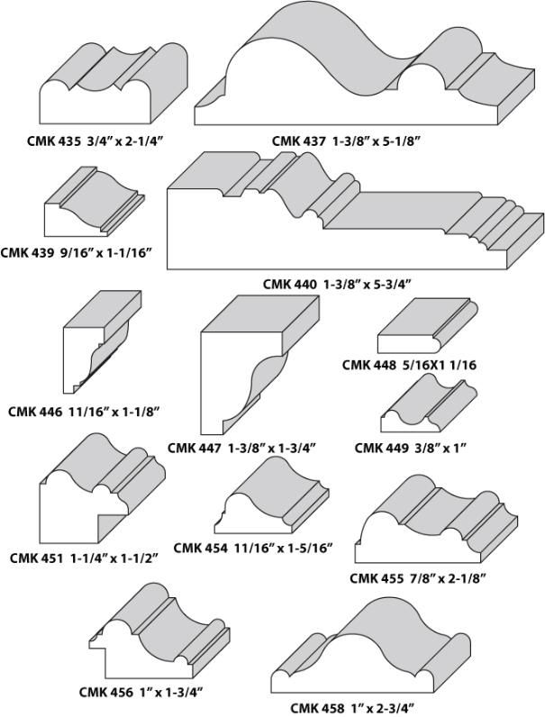 Custom Molding Knives Panel Mouldings Base Caps Moldingi Derevoobrabotka Stolyarnye Raboty