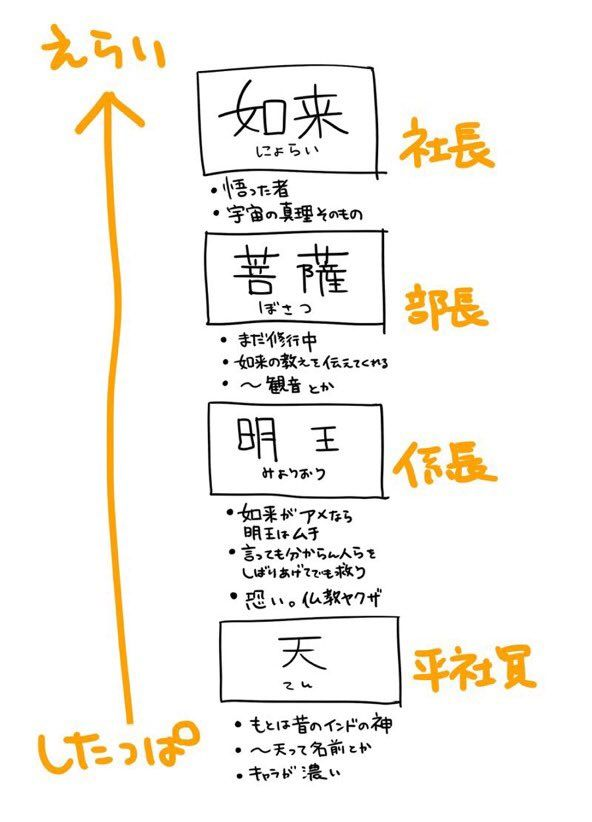 xword_takahashi(@xword_takahashi)さん | Twitter