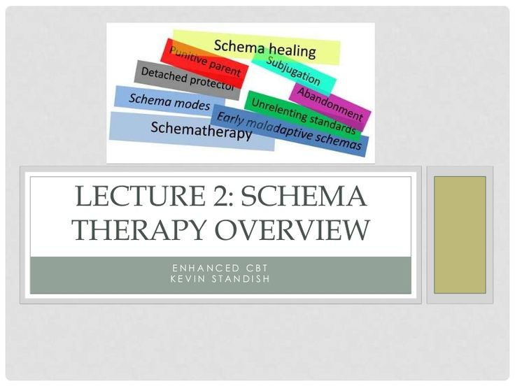 34 Best Schema Therapy Resources Images