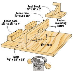 "Portable Router Table by  -- Homemade portable router table construction project detailed in a set of plans. Intended to be constructed from either 3/4"" plywood or MDF and clamped, in use, to a workbench or a pair of sawhorses. http://www.homemadetools.net/homemade-portable-router-table"