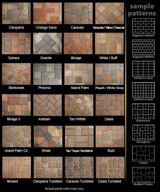 Paver Patterns for Patios   ... Petersburg Brick Pavers Brick Paving Information: Tavares Brick Pavers