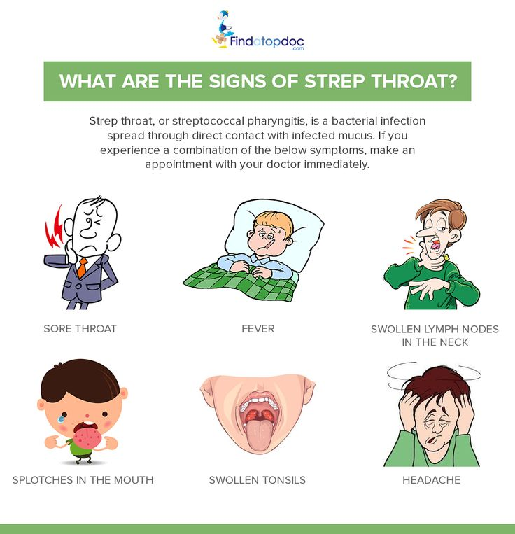 What Are the Signs of Strep Throat?