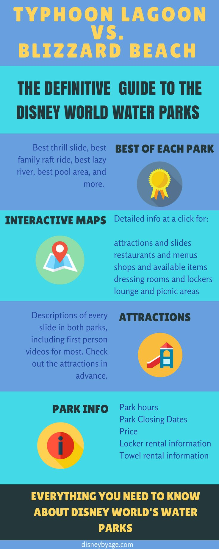 Typhoon Lagoon versus Blizzard Beach  The Definitive Guide to the Disney World Water Parks  Includes interactive maps with information on each attraction, restaurant, locker room, shop and picnic spot
