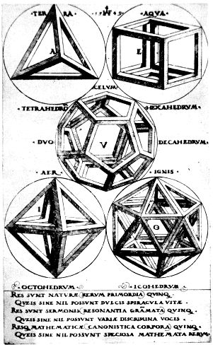 1549 representation of the five Platonic solids by the German graphic artist Augustin Herschvogel (1503-1553).  The solid-edge form imitates Leonardo's drawings in Pacioli's Divine Proportion.  It is interesting because it appears to associate the Platonic solids with the four ancient elements of Earth, Air, Fire, and Water in a different manner than Plato.