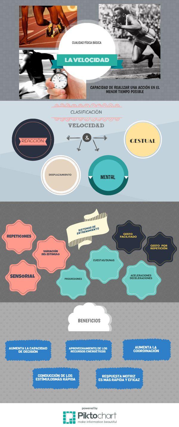 LA #VELOCIDAD #infografía #educación #física