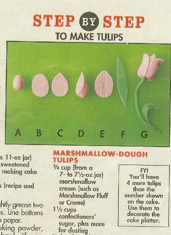 Super Easy Fondant Tulips...