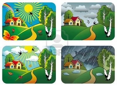 Soleado - lluvioso - nublado