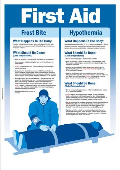 First aid for frost bite and hypothermia