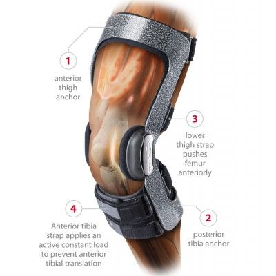 DonJoy Armor Knee Support Brace with FourcePoint Hinge