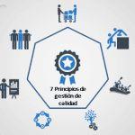 7 principios de gestión de calidad ISO 9001:2015