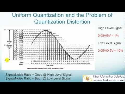 What is Pulse Code Modulation (PCM) - YouTube