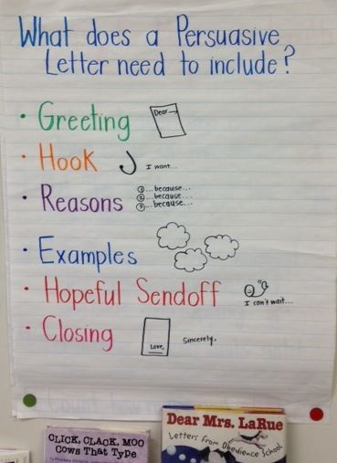 What does a Persuasive Letter need to include?