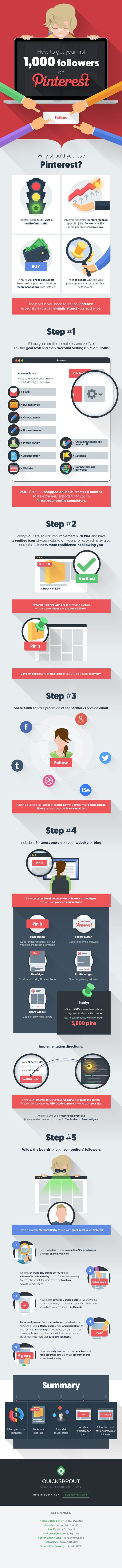 Pinterest marketing: get your first 1,000 followers by following these steps. Click to blog for 7 more tips and FREE e-course! Perfect for bloggers, entrepreneurs, and small business owners. #pinterestmarketing #infographic