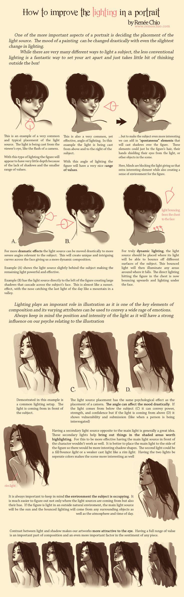 Lighting tutorial (ENGLISH) by sadiek.deviantart.com on @DeviantArt