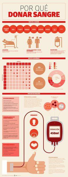 Por qué donar sangre #infografia #infographic #health
