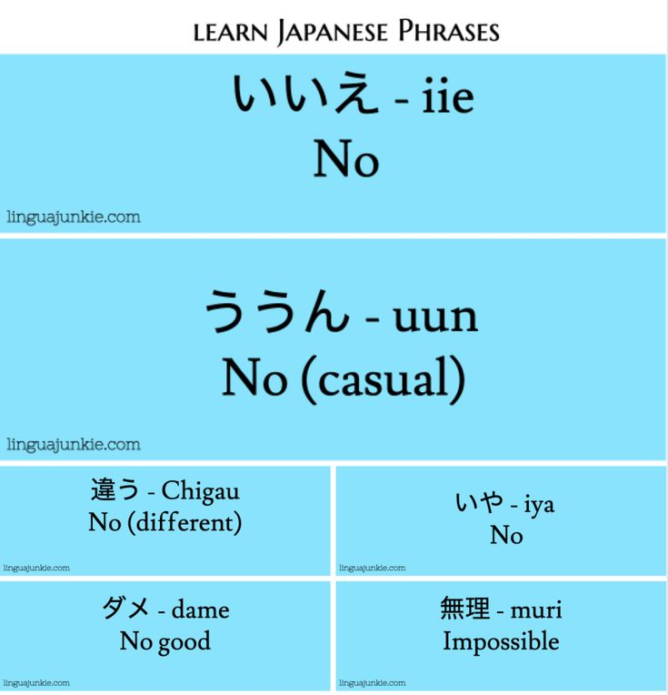i want to learn japanese how to say