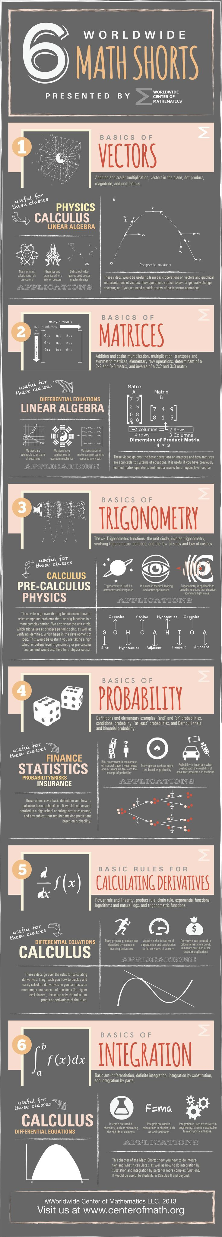 Math is not everyone's cup of tea, but learning new math shortcuts can be a lot of fun. There are many of them to learn. This infographic happens to cover 6 math shortcuts: [via: Center of Math]