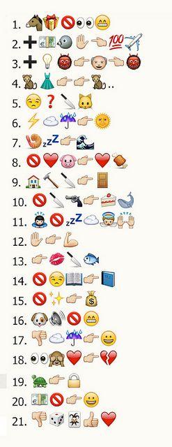 Refranes con los emoticones del WhatsApp, ¡qué difícil adivinarlos!