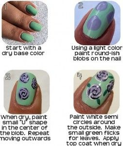 How to do nail designs: Floral theme | how to nails designs | nails by design | how to design nail art