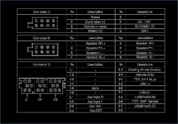 Hyundai elantra radio wiring diagram | Hyundai tucson, Hyundai, Hyundai  elantraPinterest