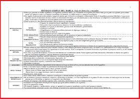 EL BLOG DE L@S MAESTR@S DE AUDICION Y LENGUAJE: CUADRO ALTERACIONES DEL LENGUAJE