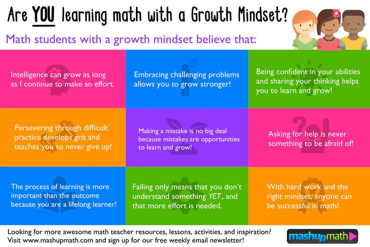 Get Your Free Growth Mindset Math Poster: Middle School