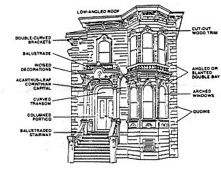ITALIANATE  (1850-1890)  Most numerous of the Victorian homes, these Italianate structures, sometimes called Bracketed Italianate, borrowed Italian Renaissance motifs. They are rectangular in shape, with two to three stories, tall and narrow, a balanced composition with bracketed cornices, parapets and false fronts, elongated, arched, wooden sash windows, large paneled doors, and facades decorated with molded panels, friezes, pilasters or quoins.