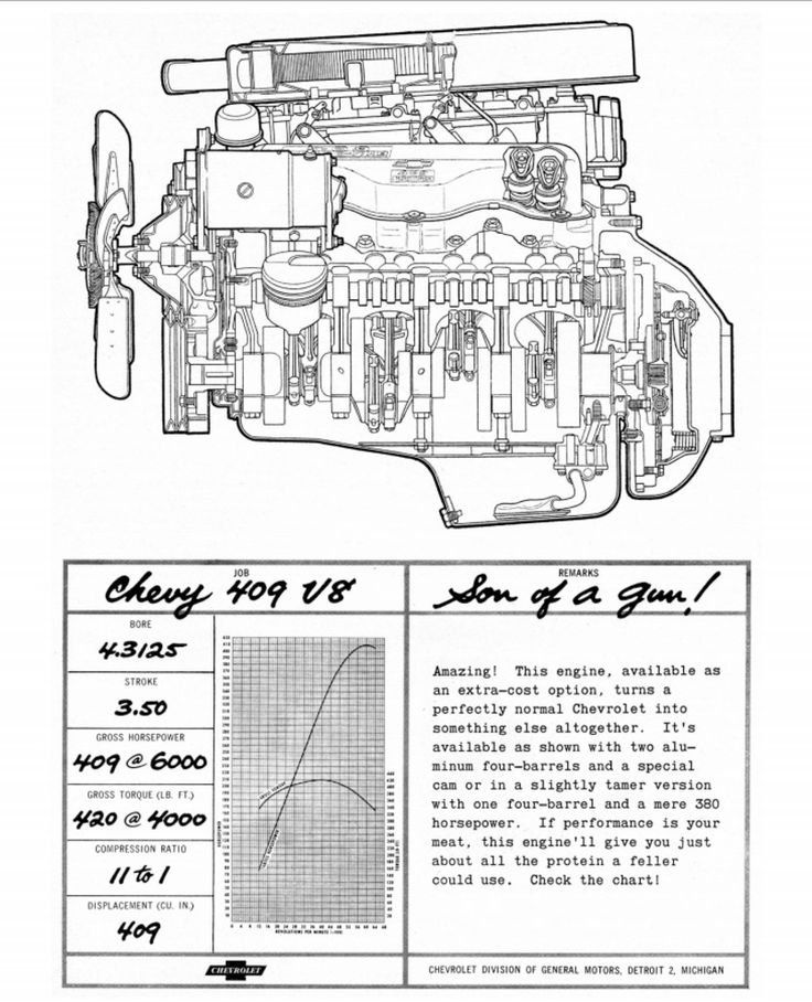 90984bf2a48dd1361e62e2144b3d9624 definition community high definition 1575 best engines images on pinterest performance engines, car  at eliteediting.co