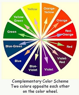 Colors that are opposite each other on the color wheel are considered to be complementary colors (example: red and green).