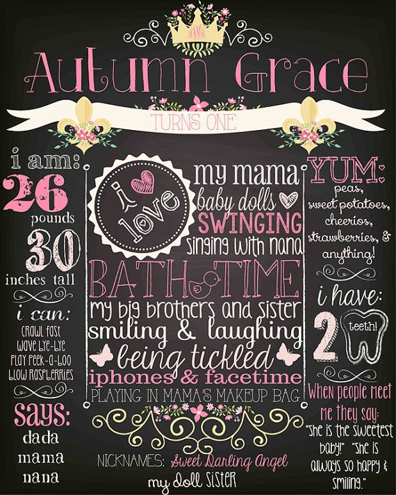 SHABBY CHIC VINTAGE Customized Chalkboard First Second Third Fourth Fifth Birthday Poster Girl w/ Monogram