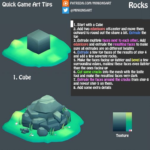 Quick Game Art Tips - Rocks | Minions Art on Patreon