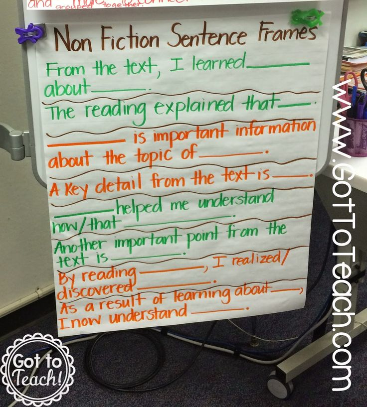Got to Teach!: Anchor Charts Galore