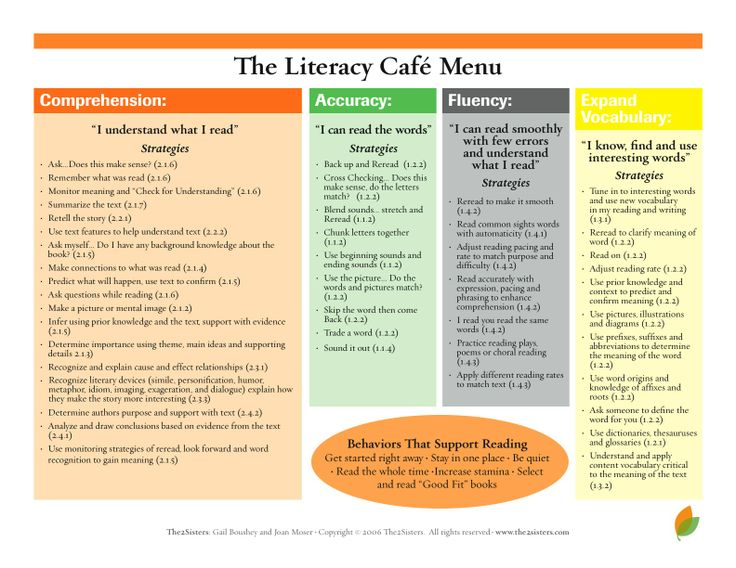 I did my practicum in a classroom that utilizes Daily 5 and the Literacy Cafe. I love this approach and can certainly see using this strategy in my classroom.