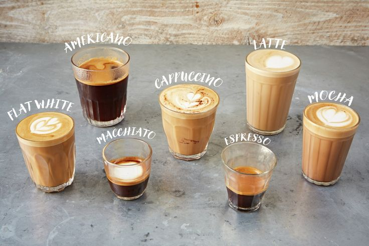 All the caffeine: contents of coffee based beverages