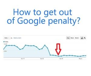Website owners fear Google penalties because once a website is penalized, there are devastating consequences. Learn more about it here.
